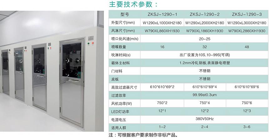 风淋室操作面板功能键说明